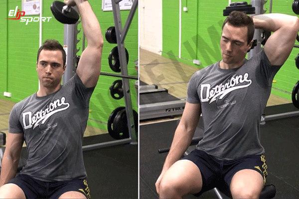 lịch tập gym tăng cơ giảm mỡ cho nam
