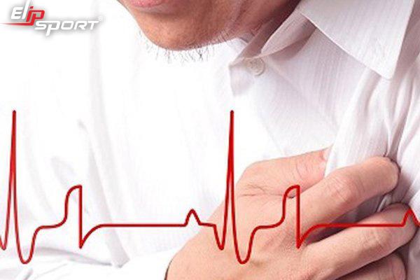 khó thở trong suy tim