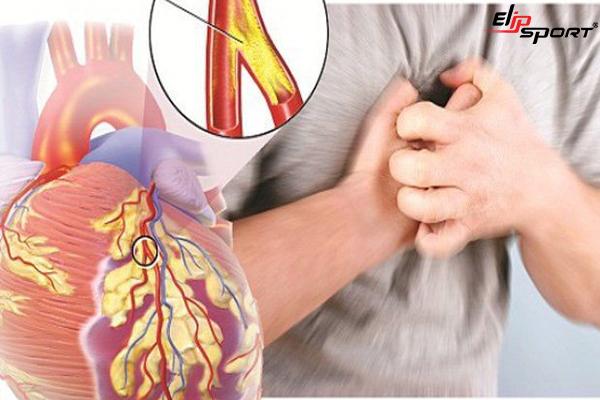 các bệnh về tim