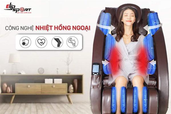 điều trị đau thắt lưng