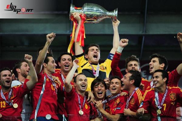 đội hình bóng đá xuất sắc nhất thế giới