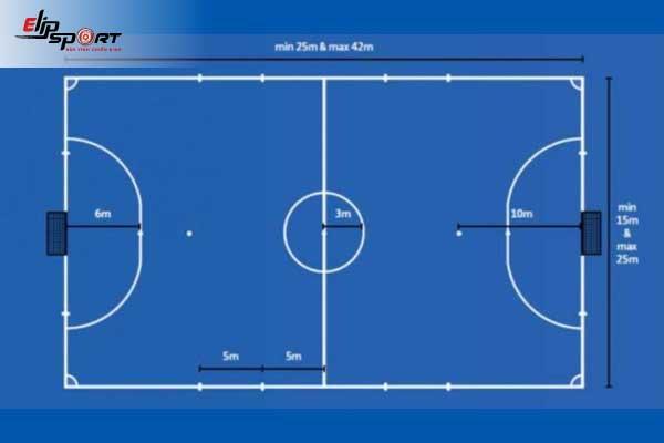 kích thước sân bóng đá