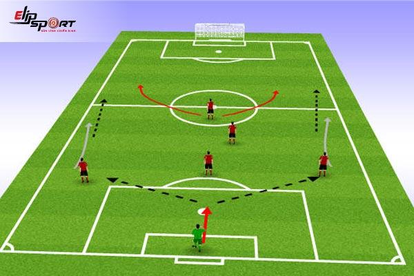 cdm trong bóng đá là gì