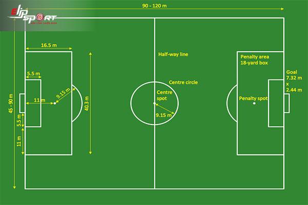 sân bóng đá 11 người theo tiêu chuẩn FIFA