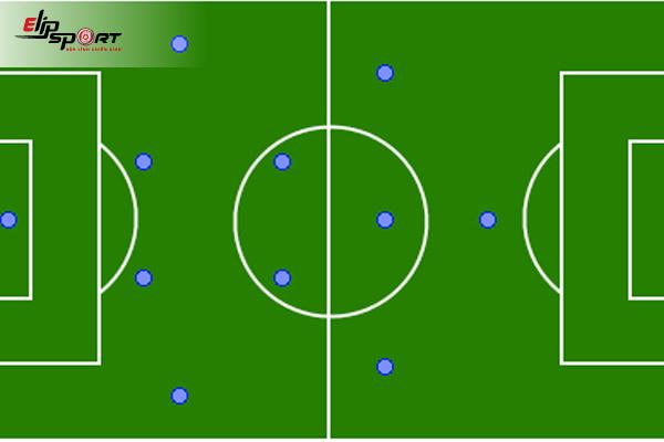 sơ đồ đội hình bóng đá 11 người