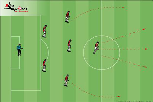 chiến thuật bóng đá sân phủi