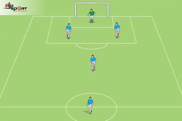 kỹ chiến thuật đá bóng sân 5 người