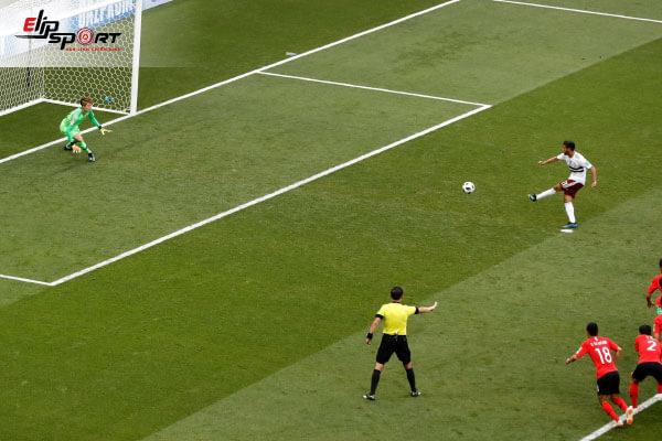 phạt đền trong bóng đá