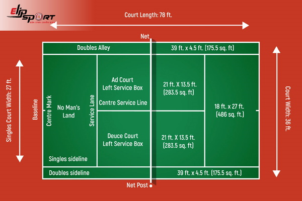 ý nghĩa sân tennis