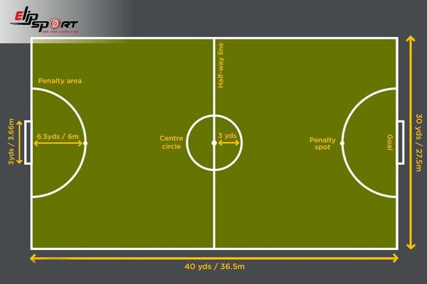 các kích thước sân bóng đá