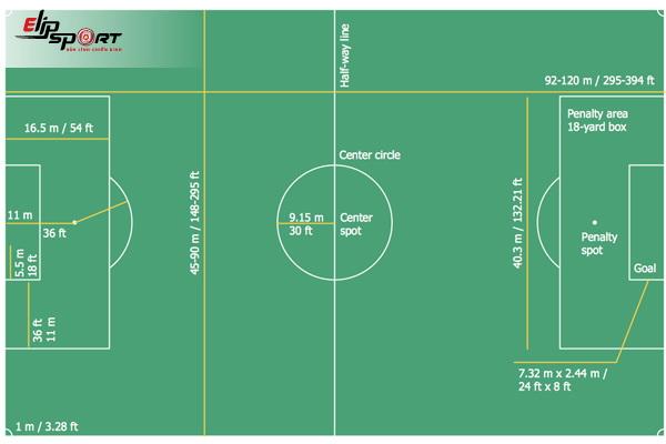 kích thước sân bóng đá là bao nhiêu