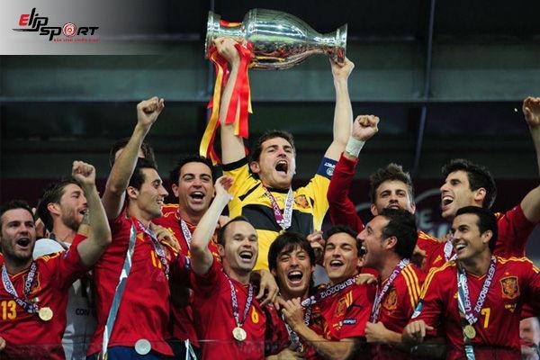 đội hình bóng đá mạnh nhất thế giới