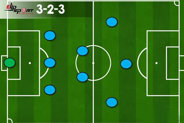 sơ đồ chiến thuật bóng đá 9 người