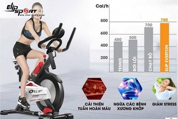 Xe đạp tập tốt nhất Hồ Chí Minh