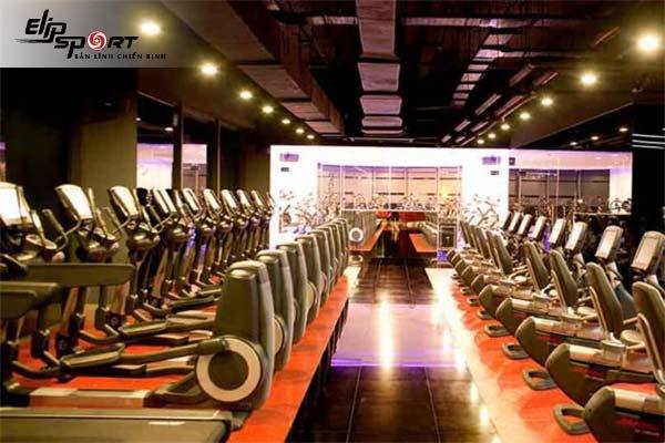 Phòng tập gym Bình Thạnh, Hồ Chí Minh