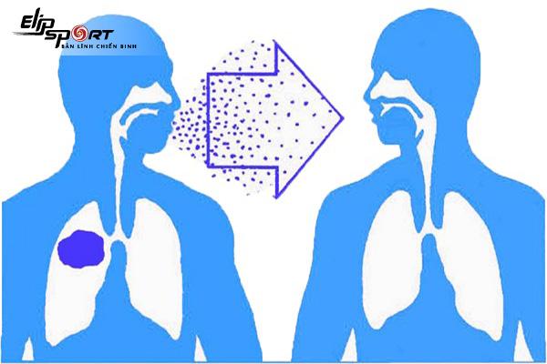 bệnh lao phổi có nguy hiểm không