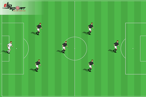 luật đá bóng sân 7 người