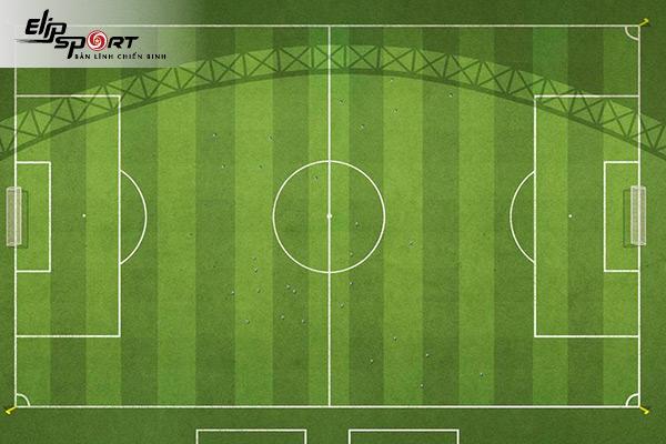 chiều rộng sân bóng đá