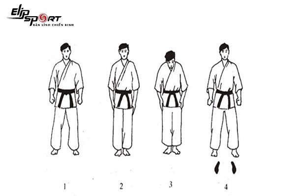 các bài quyền karate