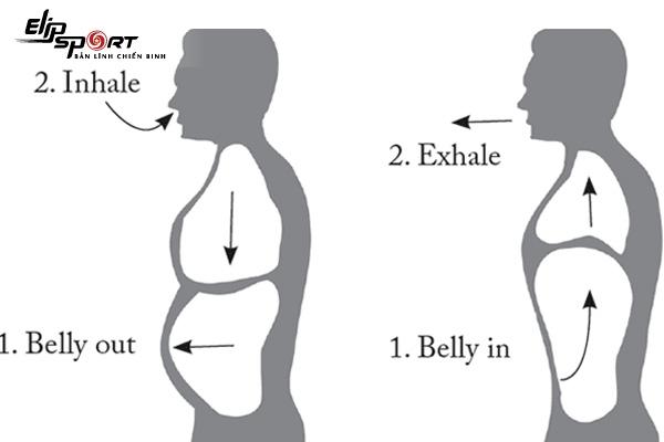 cách thở bằng bụng