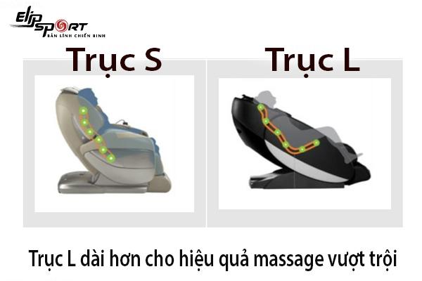 trục massage chữ S