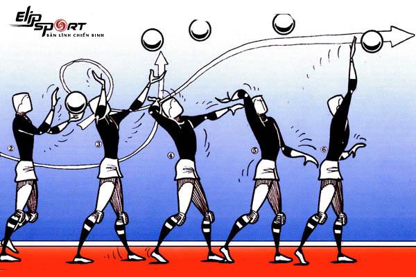 cách đập bóng chuyền